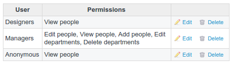 people permissions.png