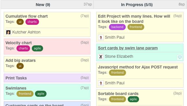 Redmine Agile Plugin for Agile Project Management | RedmineUP