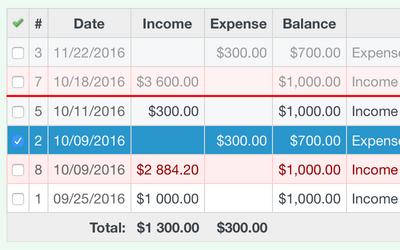 Finance - Plugins - Redmine