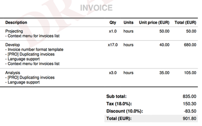 RedmineUP  Invoices