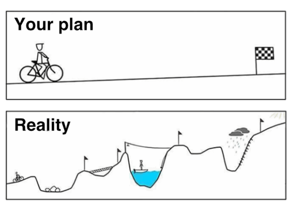project-management-reality.png