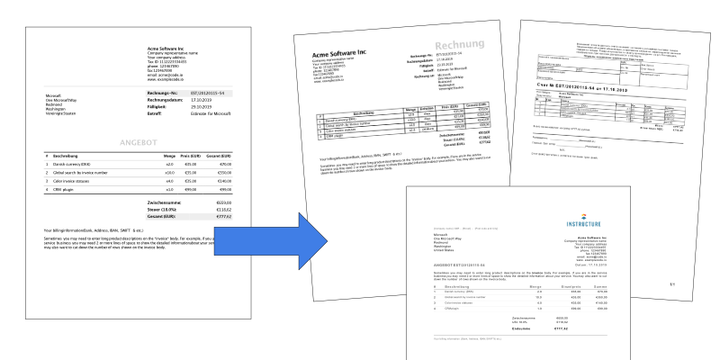 invoices-in-redmine.png